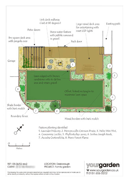 Garden Design Wirral - Online Designs